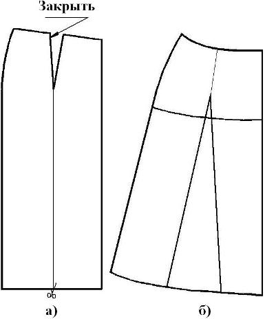 Юбка прямая расклешенная к низу