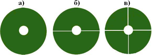 Как сделать выкройку на миллиметровой бумаге для фартука 176