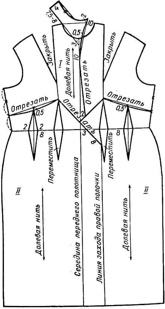 Шьем своими руками платье с завышенной талией 22