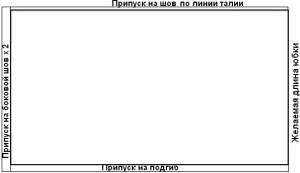 iubka