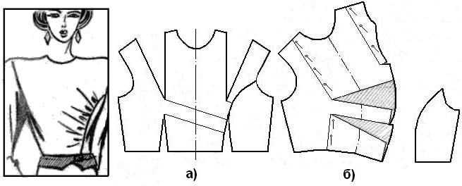 Рукав с вырезом на плече выкройка