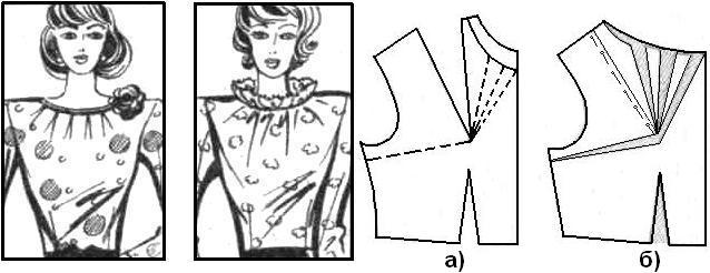 Выкройка Блузки Со Сборкой По Горловине