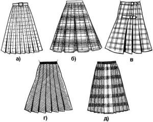 Как делают складки на юбке