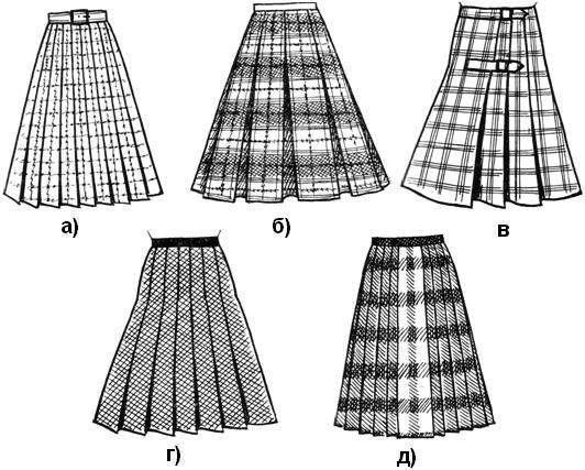Рисунок для юбки в складку
