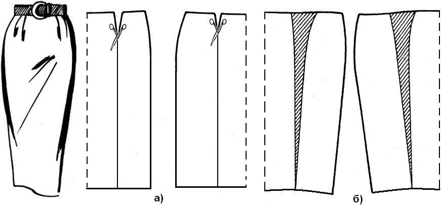 Юбка зауженная к низу выкройка