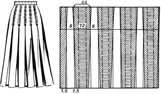 Построение юбки в бантовую складку
