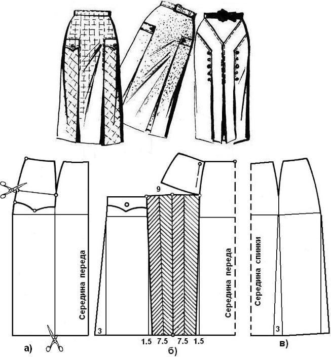 Юбки Моделирование
