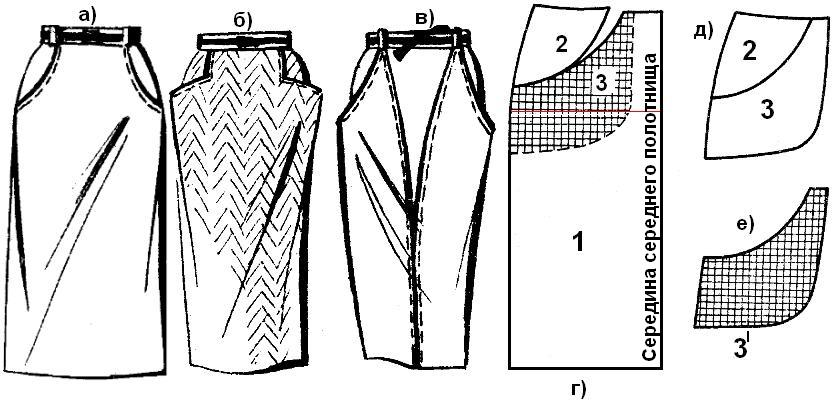 Как сшить юбку с карманами своими руками 150