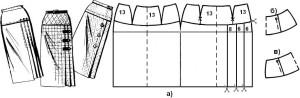 Моделирование юбок на базе юбки прямой двухшовной