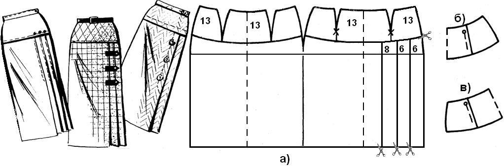 Как сшить юбку по деталям 281